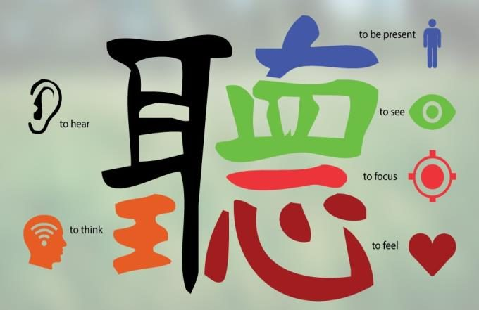 """Chinese character for """"Listening"""""""